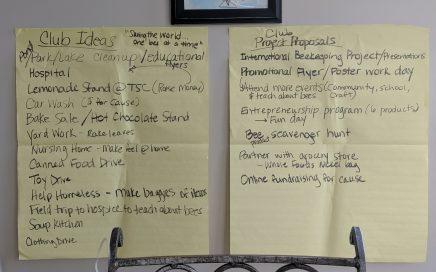Forager Beekeeper Brainstorming